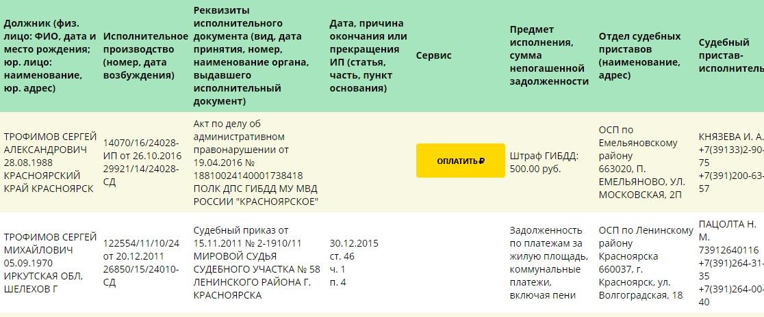Изображение - Фед службы судебных приставов банк данных fssp-bank-dannyh-ispolnitelnyh-proizvodstv-5